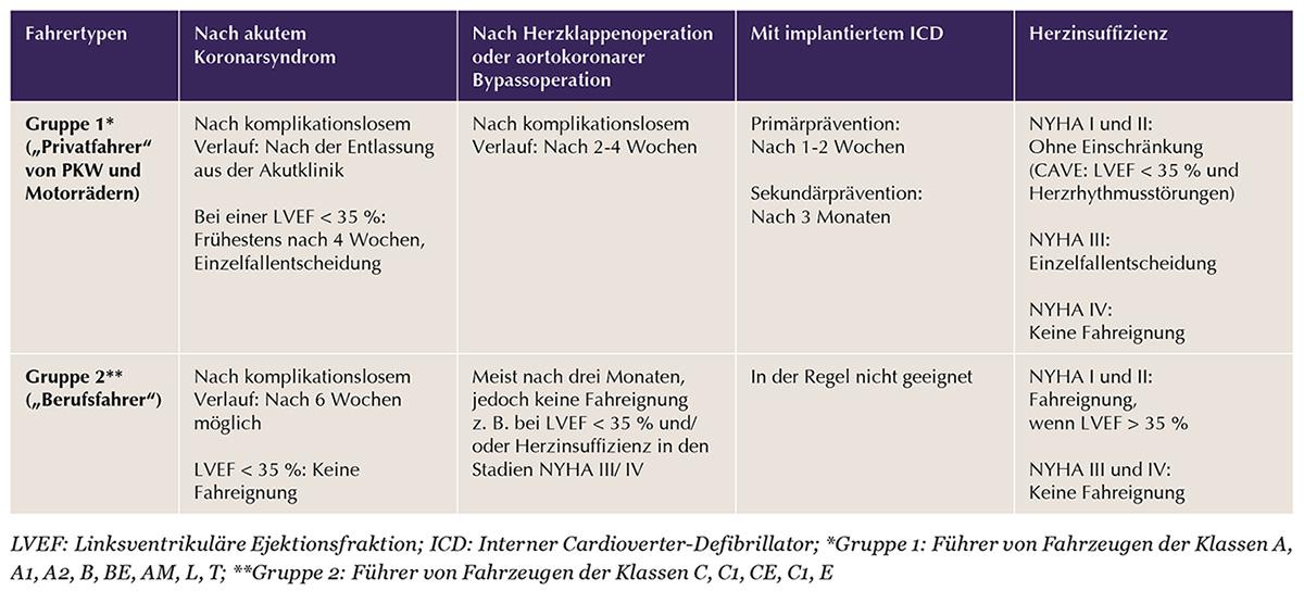 Gemütlich Führer In Mir Eine Tabelle Galerie - Mathe Arbeitsblatt ...